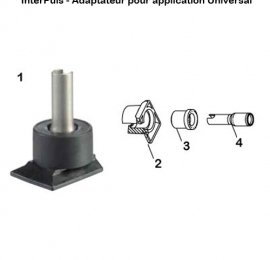 Interpuls-adaptateur-application-Universal